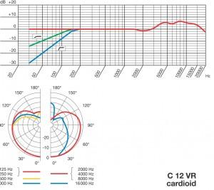 C12_VR-2